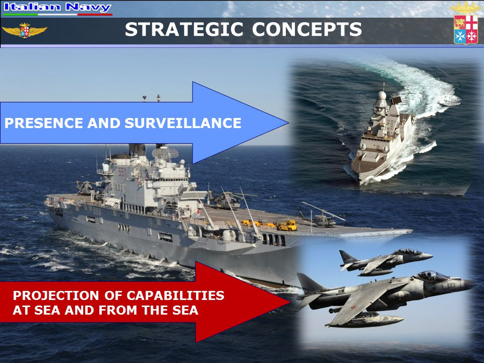 STRATEGIC CONCEPTS PRESENCE AND SURVEILLANCE PROJECTION OF CAPABILITIES AT SEA AND FROM THE SEA
