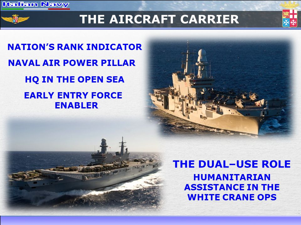 THE AIRCRAFT CARRIER NATION'S RANK INDICATOR NAVAL AIR POWER PILLAR HQ IN THE OPEN SEA EARLY ENTRY FORCE ENABLER THE DUAL–USE ROLE HUMANITARIAN ASSISTANCE IN THE WHITE CRANE OPS