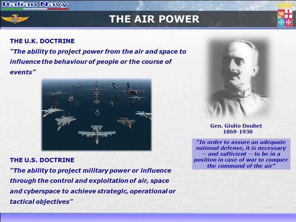 THE AIR POWER THE U.K.