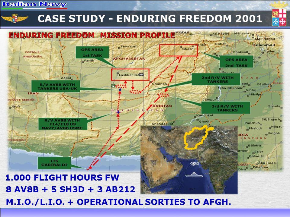 CASE STUDY - ENDURING FREEDOM 2001 1.000 FLIGHT HOURS FW 8 AV8B + 5 SH3D + 3 AB212 M.I.O./L.I.O.