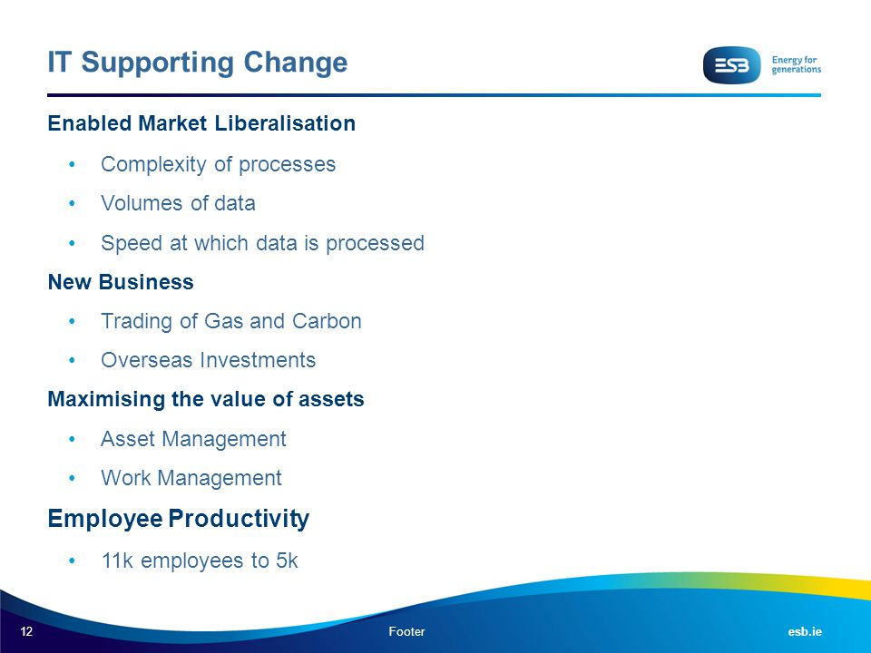 12 esb.ie IT Supporting Change Enabled Market Liberalisation Complexity of processes Volumes of data Speed at which data is processed New Business Tra