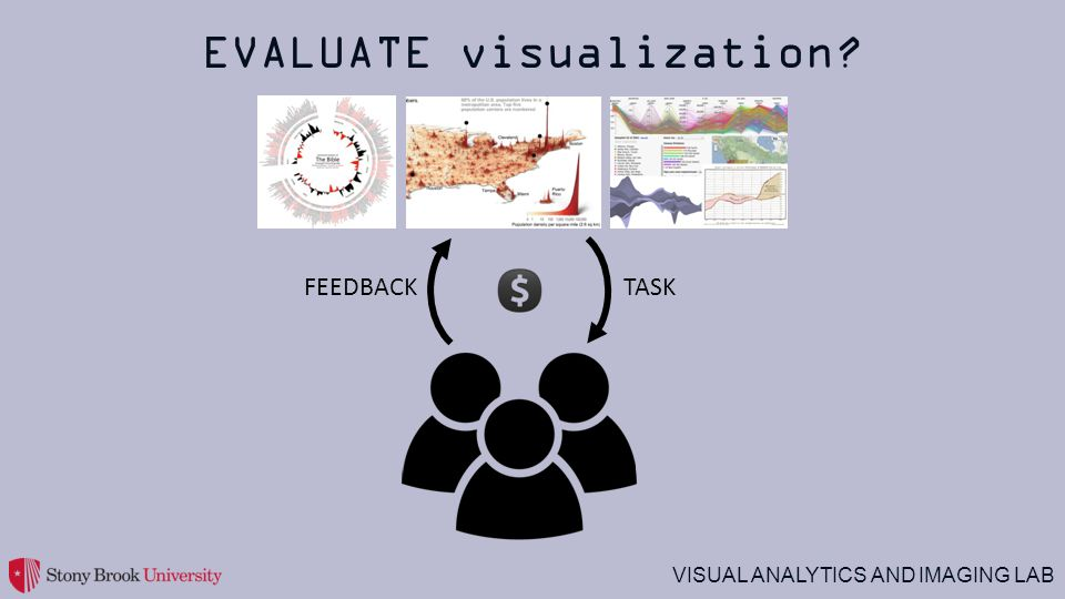 VISUAL ANALYTICS AND IMAGING LAB EVALUATE visualization? TASKFEEDBACK