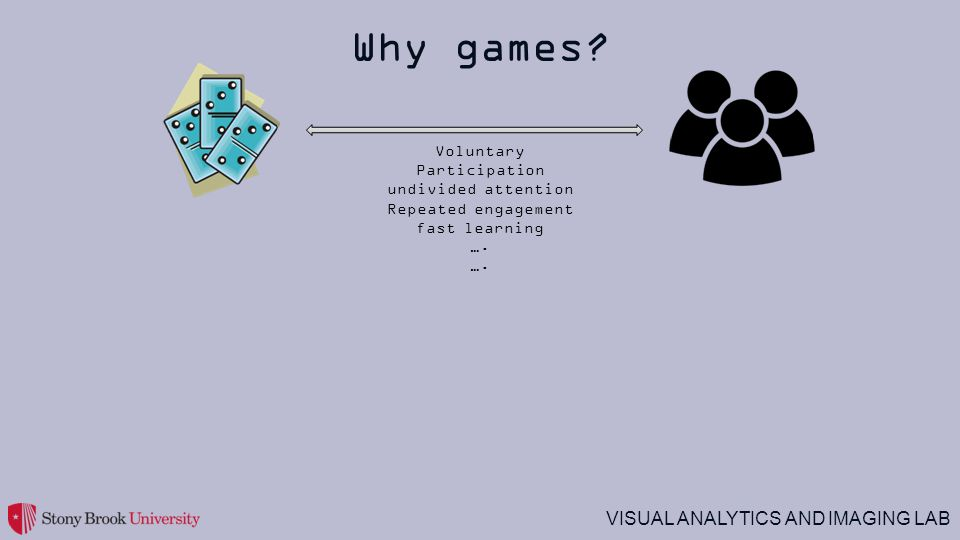 VISUAL ANALYTICS AND IMAGING LAB Why games.