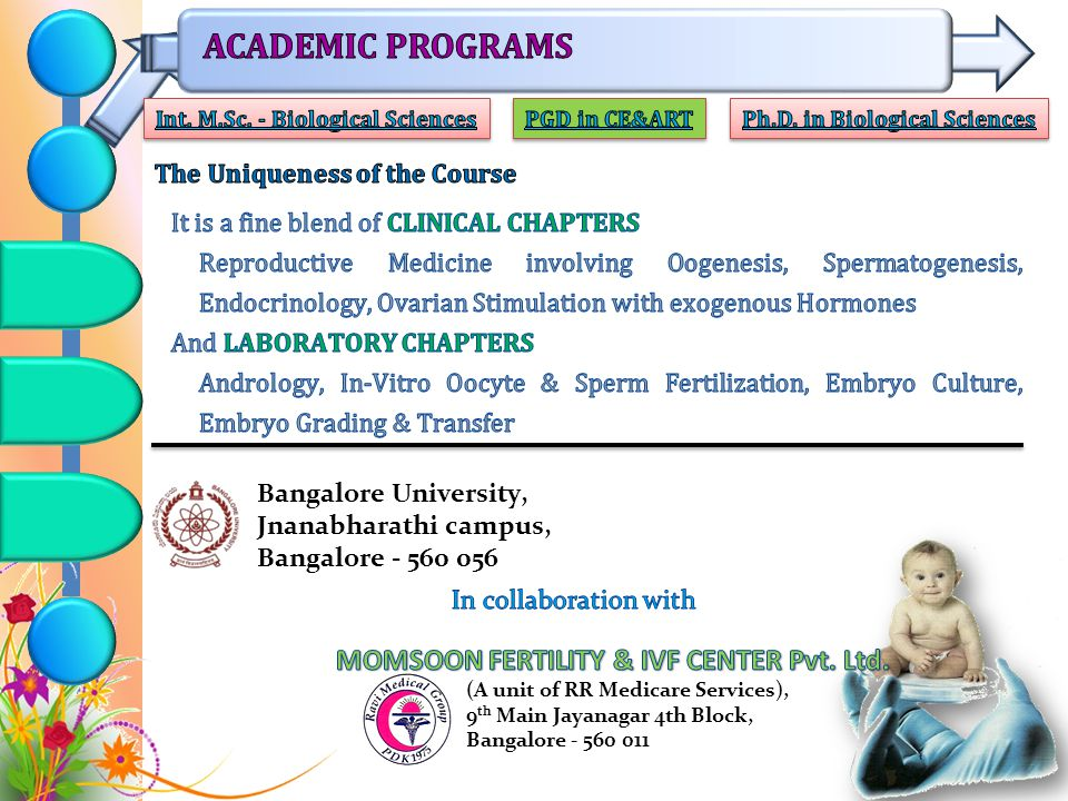 Bangalore University, Jnanabharathi campus, Bangalore - 560 056 (A unit of RR Medicare Services), 9 th Main Jayanagar 4th Block, Bangalore - 560 011
