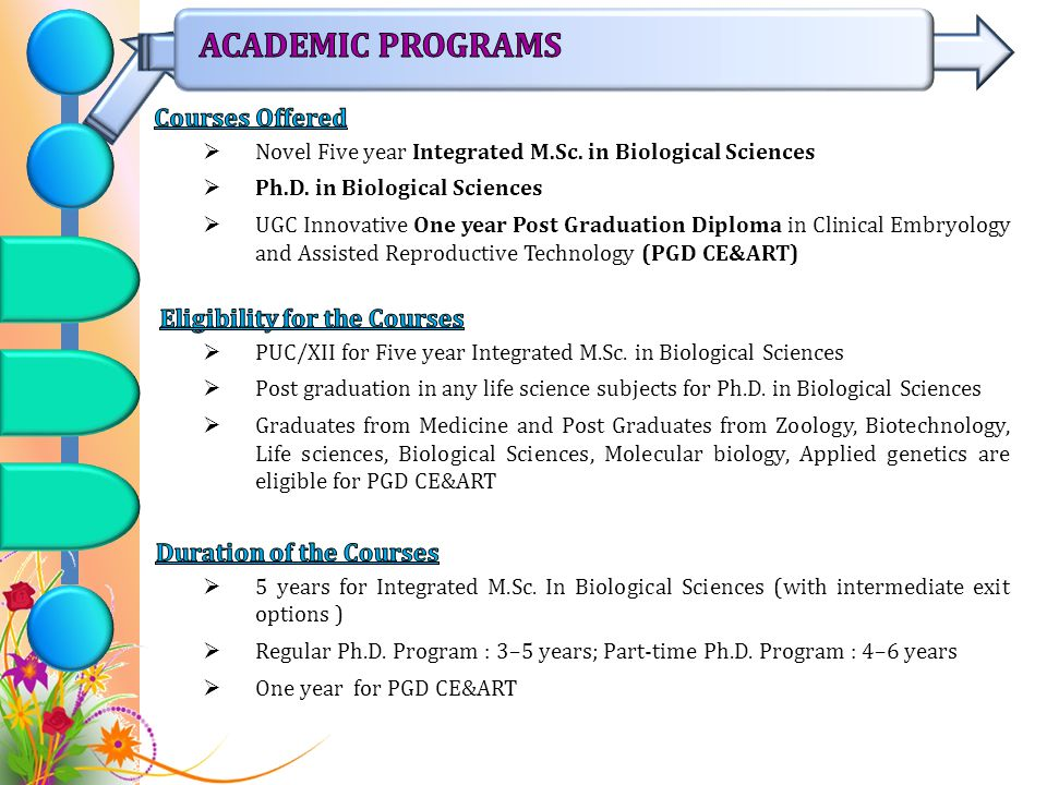  Novel Five year Integrated M.Sc.in Biological Sciences  Ph.D.