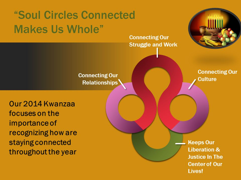 Umoja Soul Circles The Metro Atlanta Kwanzaa Association (MAKA) Kujichagulia Soul Circles Afrikan Naming ceremony, Kilombo Academic Institute, New Afrikan Scouts, Conscious Spoken Word & More.