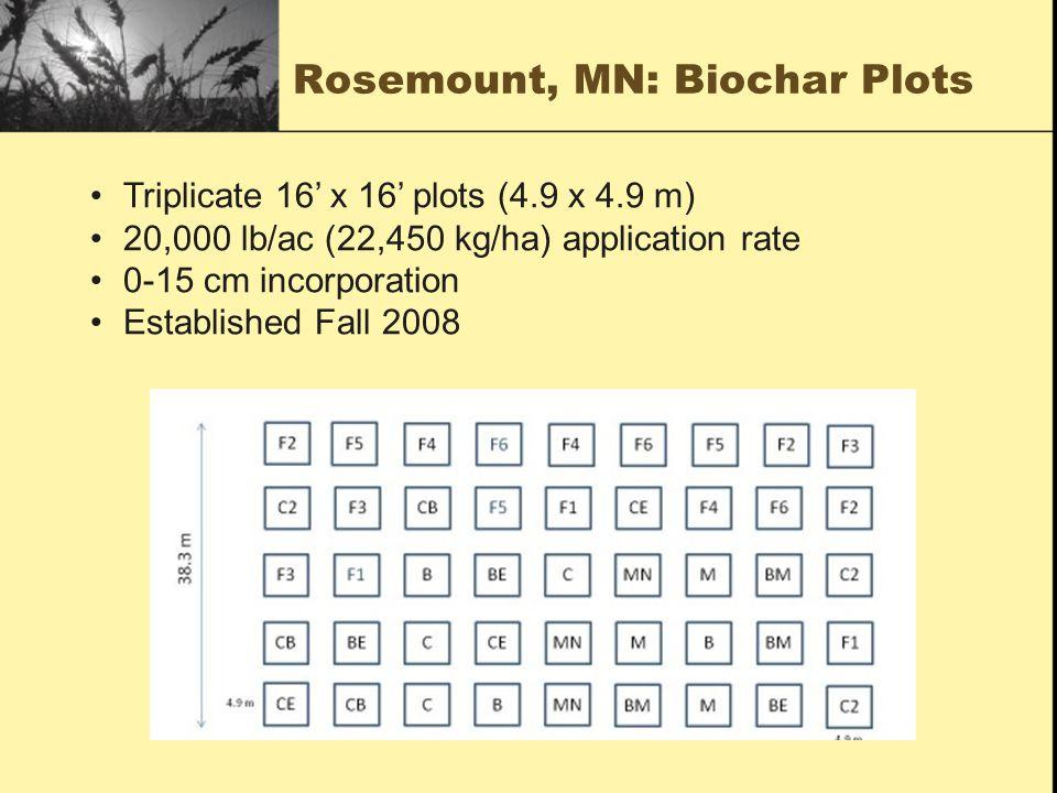 Rosemount, MN: Biochar Plots Triplicate 16' x 16' plots (4.9 x 4.9 m) 20,000 lb/ac (22,450 kg/ha) application rate 0-15 cm incorporation Established F