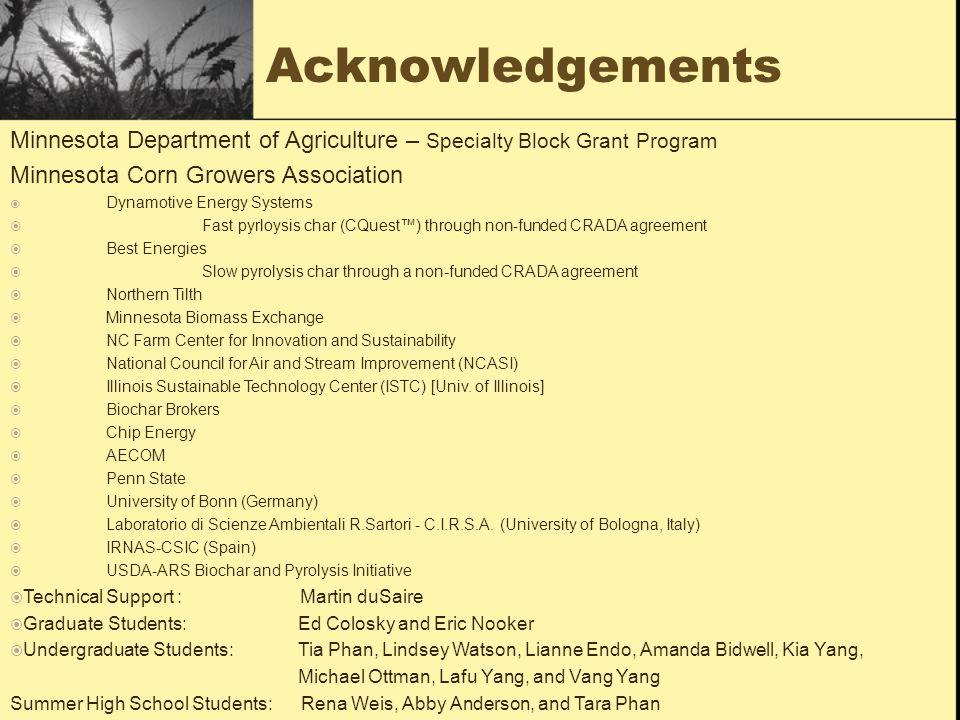 Minnesota Department of Agriculture – Specialty Block Grant Program Minnesota Corn Growers Association  Dynamotive Energy Systems  Fast pyrloysis ch