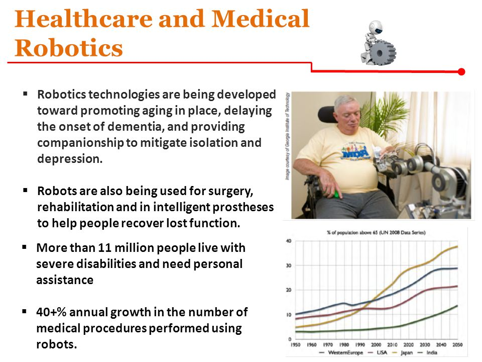 Healthcare and Medical Robotics  Robotics technologies are being developed toward promoting aging in place, delaying the onset of dementia, and providing companionship to mitigate isolation and depression.
