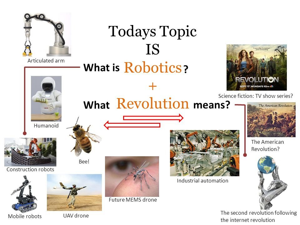 Todays Topic IS Robotics + Revolution What is means? What ? Mobile robots Articulated arm Construction robots Future MEMS drone Bee! Humanoid UAV dron