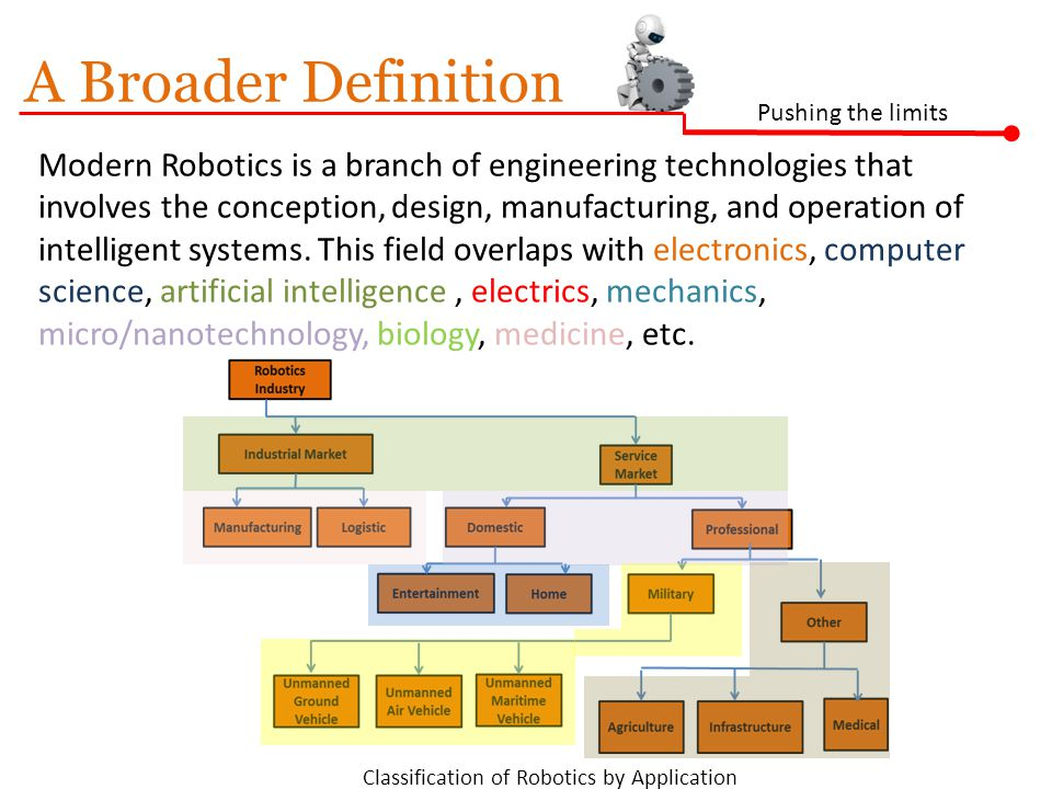 Modern Robotics is a branch of engineering technologies that involves the conception, design, manufacturing, and operation of intelligent systems. Thi