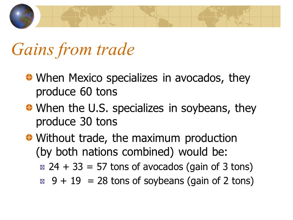 Gains from trade When Mexico specializes in avocados, they produce 60 tons When the U.S.