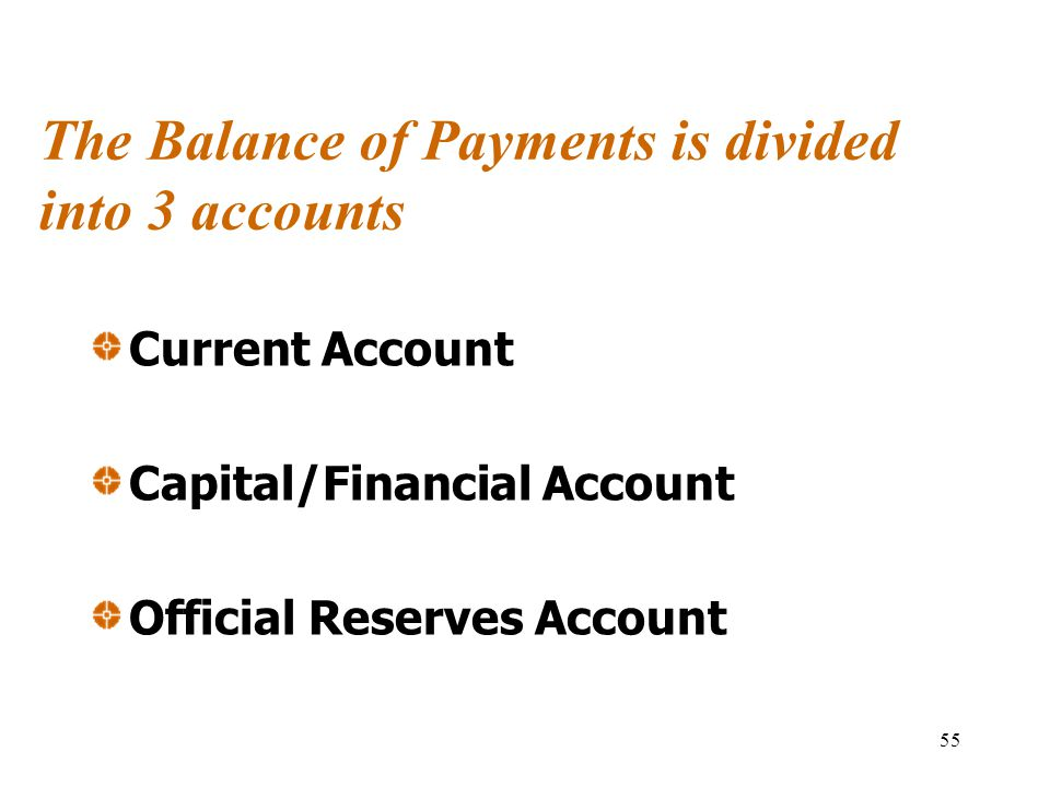 The Balance of Payments is divided into 3 accounts Current Account Capital/Financial Account Official Reserves Account 55