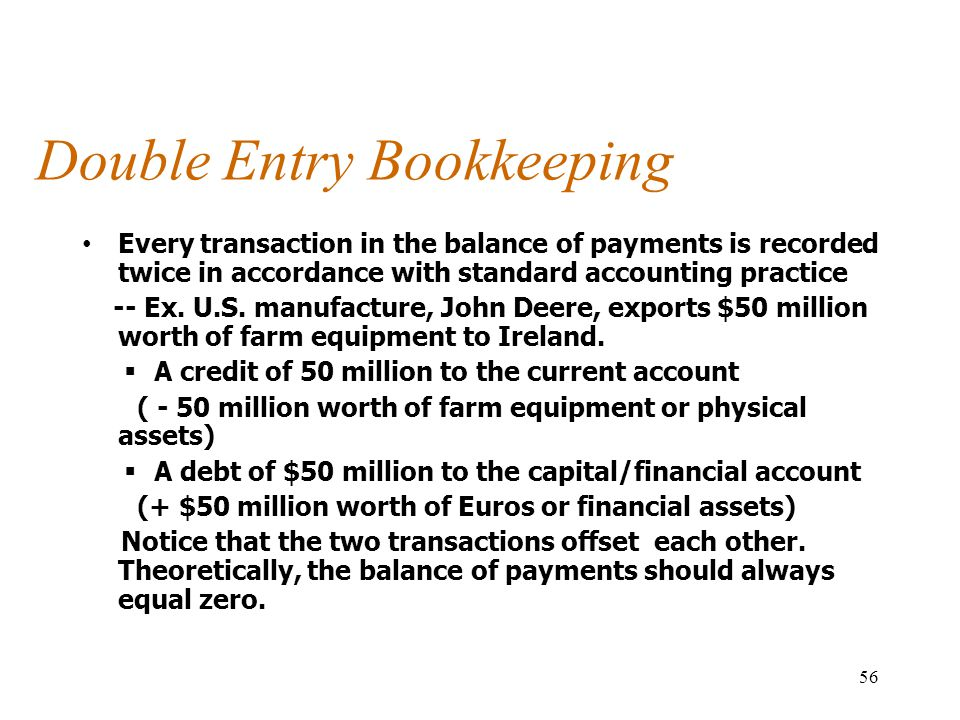 Double Entry Bookkeeping Every transaction in the balance of payments is recorded twice in accordance with standard accounting practice -- Ex.
