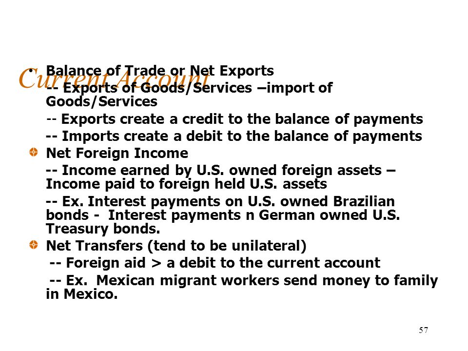 Current Account Balance of Trade or Net Exports -- Exports of Goods/Services –import of Goods/Services -- Exports create a credit to the balance of payments -- Imports create a debit to the balance of payments Net Foreign Income -- Income earned by U.S.