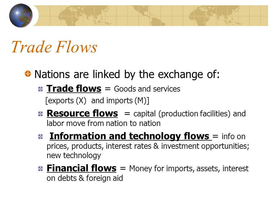 Trade Flows Nations are linked by the exchange of: Trade flows = Goods and services [exports (X) and imports (M)] Resource flows = capital (production facilities) and labor move from nation to nation Information and technology flows = info on prices, products, interest rates & investment opportunities; new technology Financial flows = Money for imports, assets, interest on debts & foreign aid