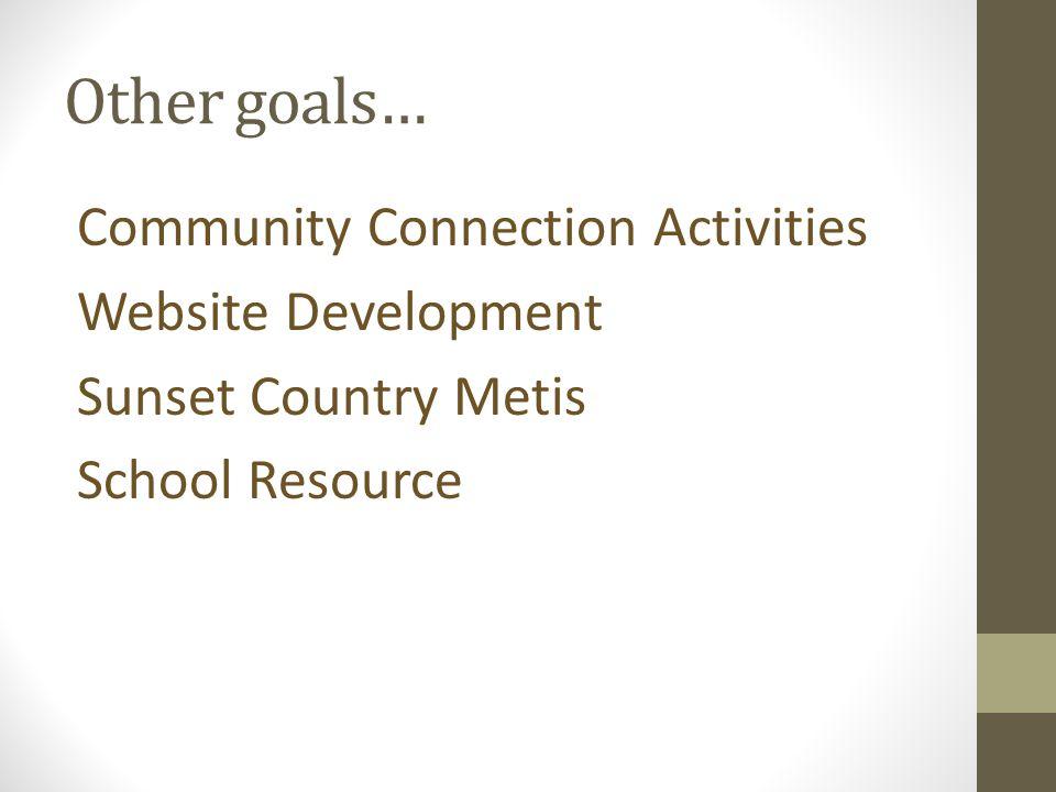 Other goals… Community Connection Activities Website Development Sunset Country Metis School Resource