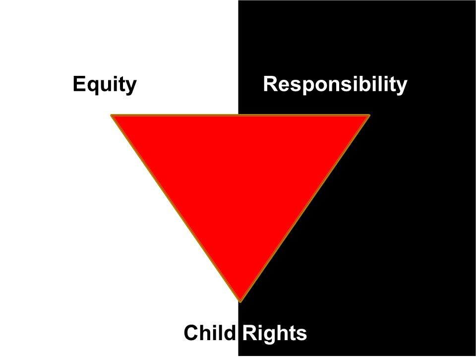 EquityResponsibility Child Rights