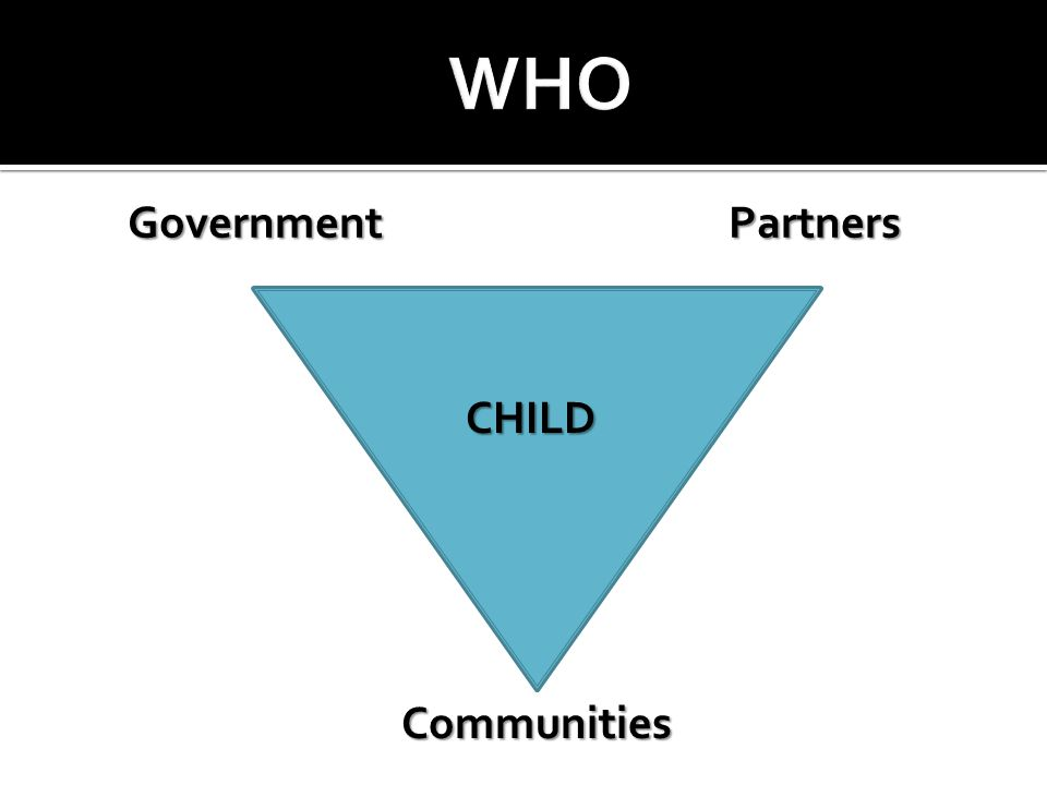 Government Partners Government Partners Communities CHILD CHILD