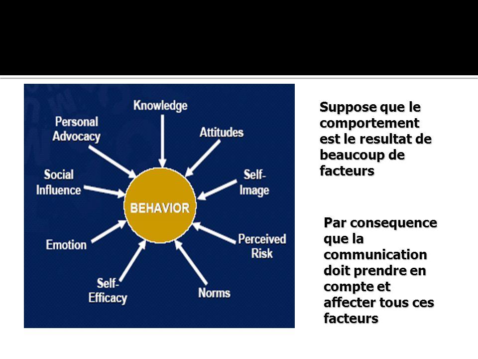 Suppose que le comportement est le resultat de beaucoup de facteurs Par consequence que la communication doit prendre en compte et affecter tous ces facteurs