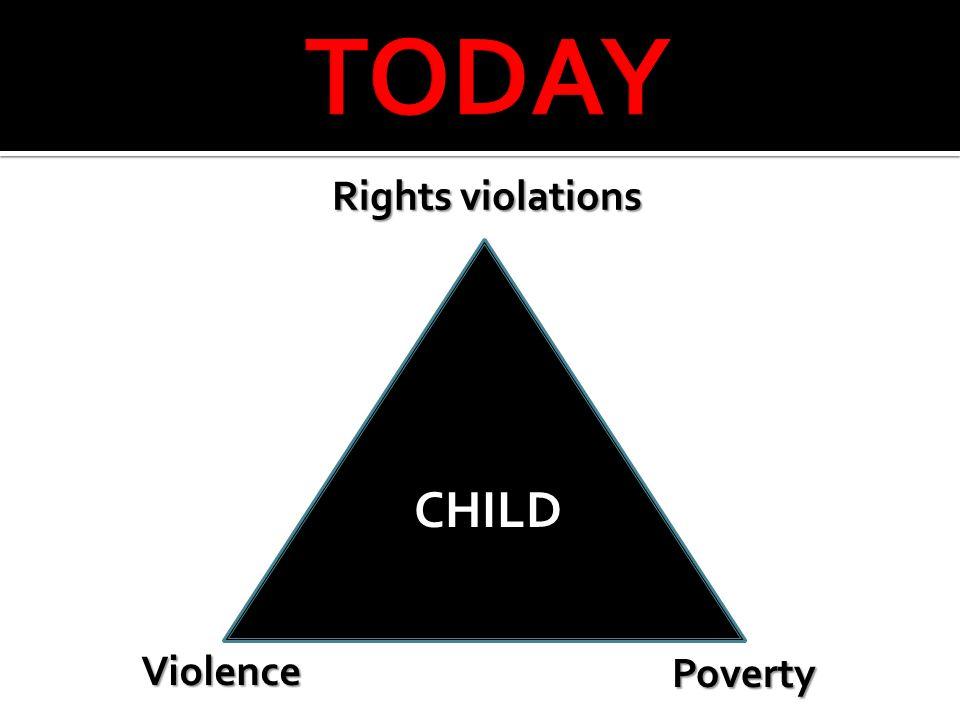Rights violations Rights violations Violence Poverty CHILD