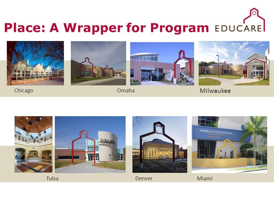 ChicagoOmaha Milwaukee TulsaDenverMiami Place: A Wrapper for Program