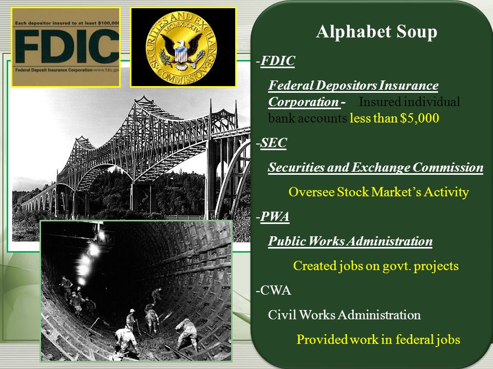 Alphabet Soup -TVA Tennessee Valley Authority Built dams providing jobs and electric power to region -CCC Civilian Conservation Corp Young men to work building roads, parks, planted trees, STATE PARKS -AAA Agricultural Adjustment Act Raise crop prices by lowering production CCC built thousands of roads and trails in our nation parks, but esp.