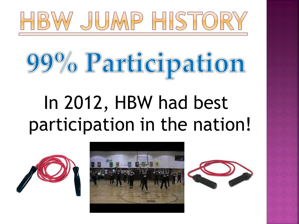 In 2012, HBW had best participation in the nation!