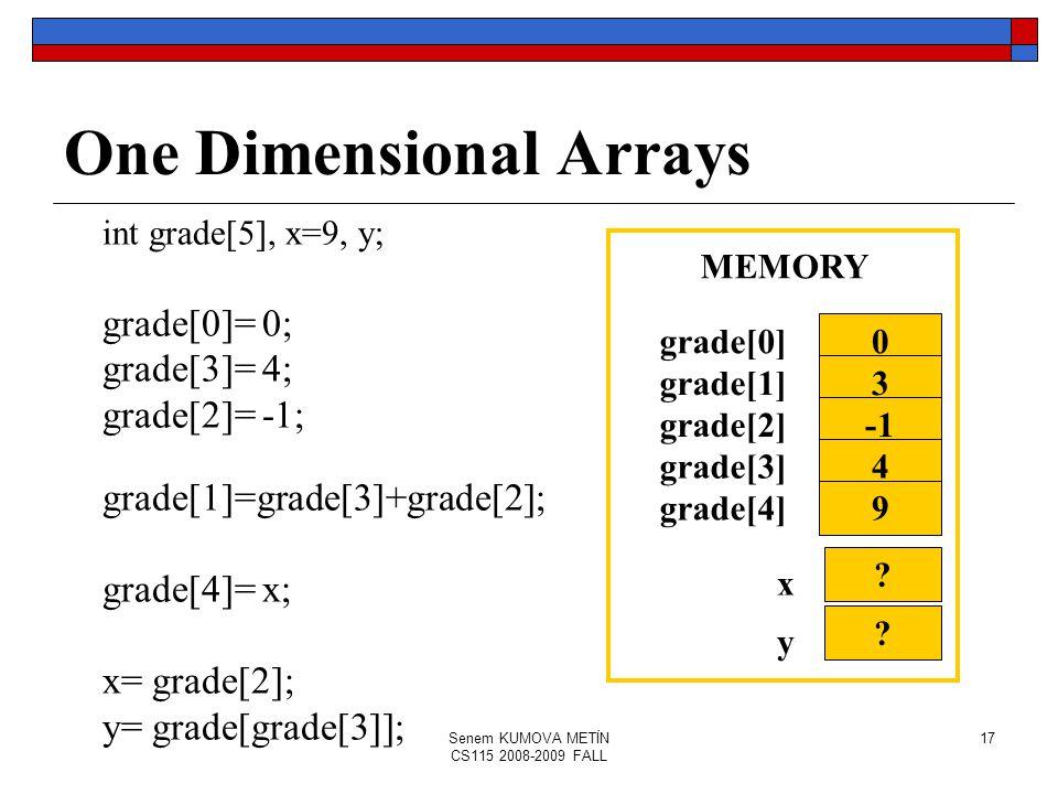 Senem KUMOVA METİN CS115 2008-2009 FALL 17 One Dimensional Arrays int grade[5], x=9, y; grade[0]= 0; grade[3]= 4; grade[2]= -1; grade[1]=grade[3]+grade[2]; grade[4]= x; x= grade[2]; y= grade[grade[3]]; 0 3 grade[1] grade[2] 4 9 grade[0] grade[3] grade[4] MEMORY x .