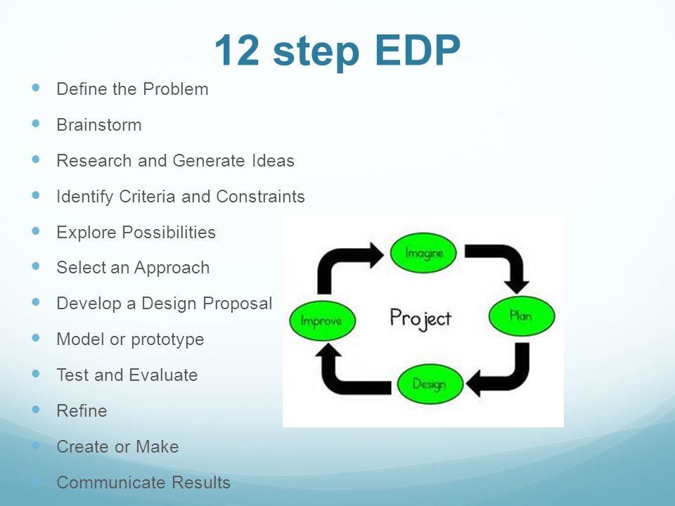 12 step EDP Define the Problem Brainstorm Research and Generate Ideas Identify Criteria and Constraints Explore Possibilities Select an Approach Develop a Design Proposal Model or prototype Test and Evaluate Refine Create or Make Communicate Results