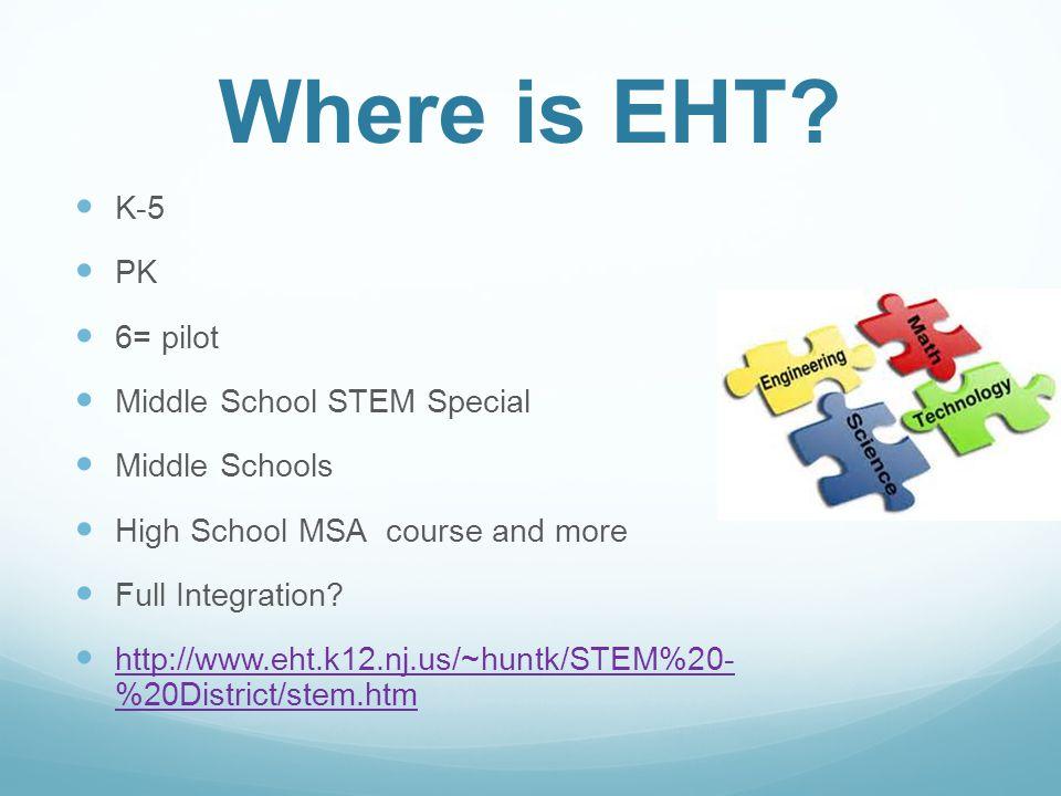 Where is EHT.