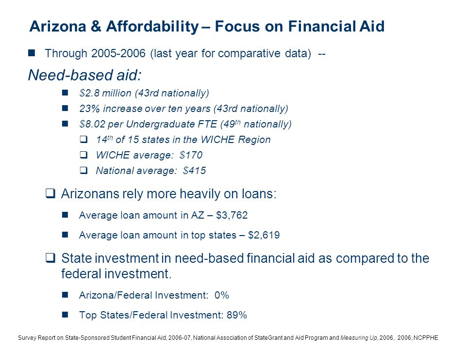 Arizona & Affordability – Focus on Financial Aid Through 2005-2006 (last year for comparative data) -- Need-based aid: $2.8 million (43rd nationally)
