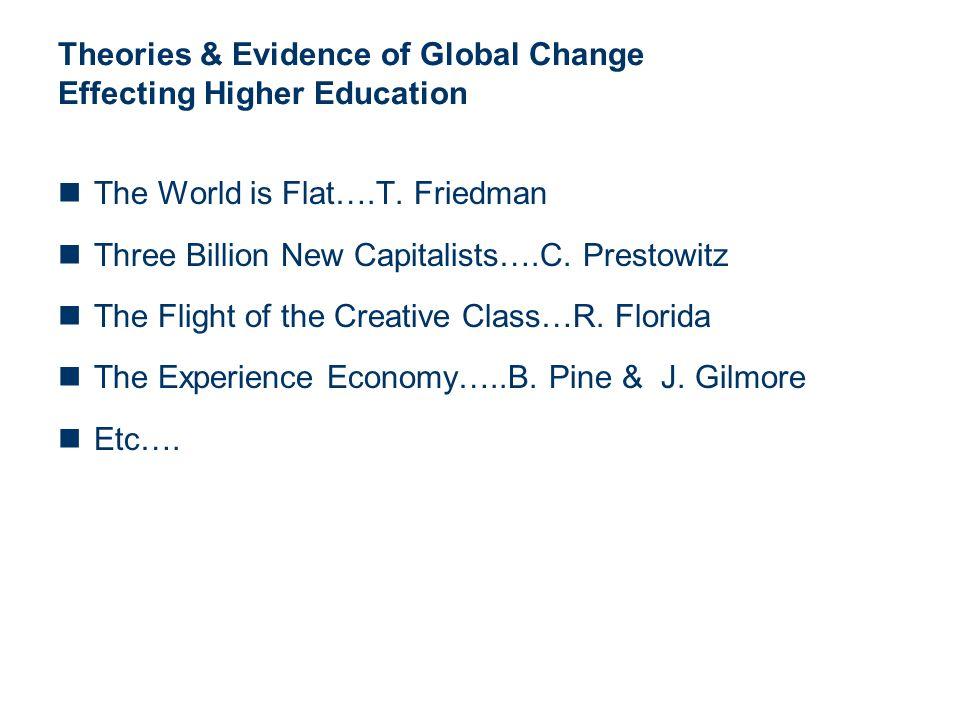 Theories & Evidence of Global Change Effecting Higher Education The World is Flat….T. Friedman Three Billion New Capitalists….C. Prestowitz The Flight