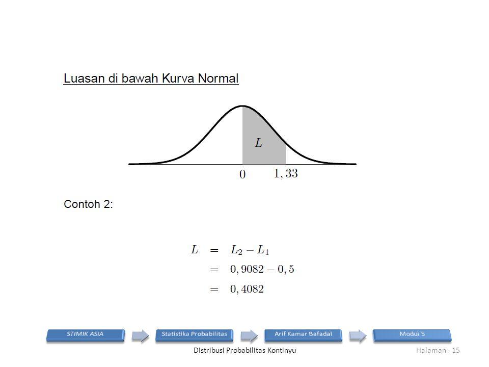 Distribusi Probabilitas KontinyuHalaman - 15