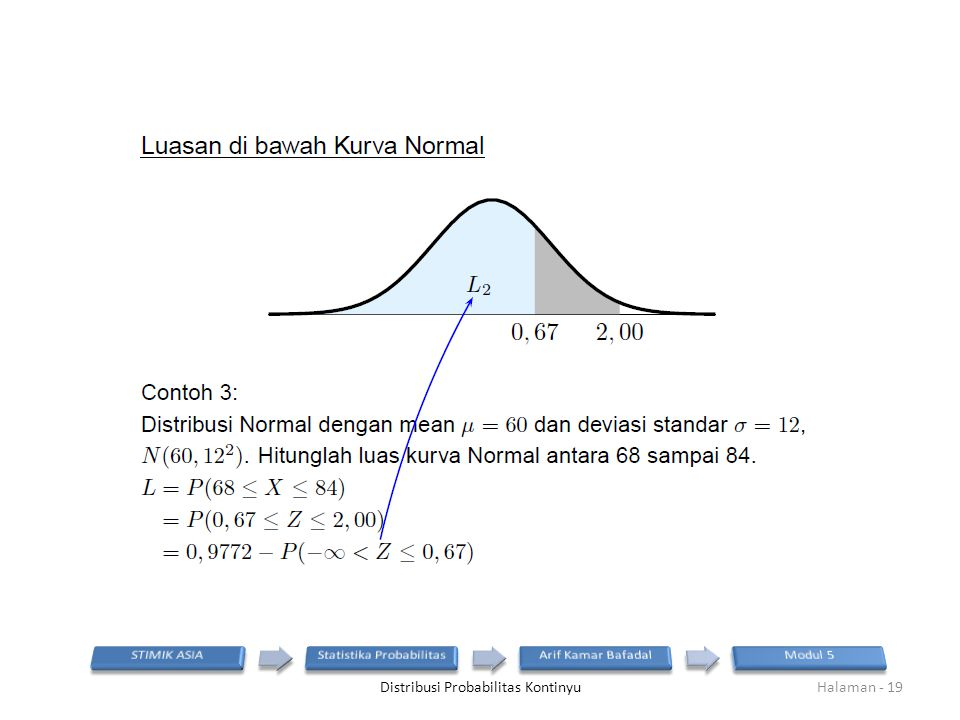 Distribusi Probabilitas KontinyuHalaman - 19