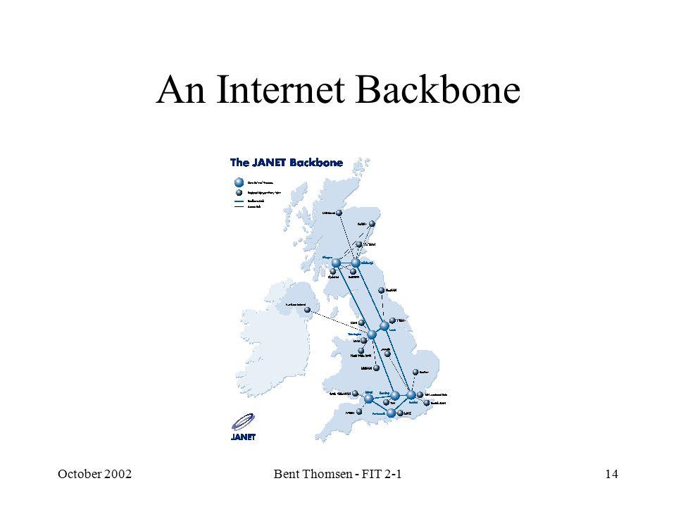 October 2002Bent Thomsen - FIT 2-114 An Internet Backbone