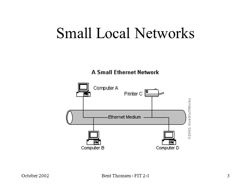 October 2002Bent Thomsen - FIT 2-13 Small Local Networks