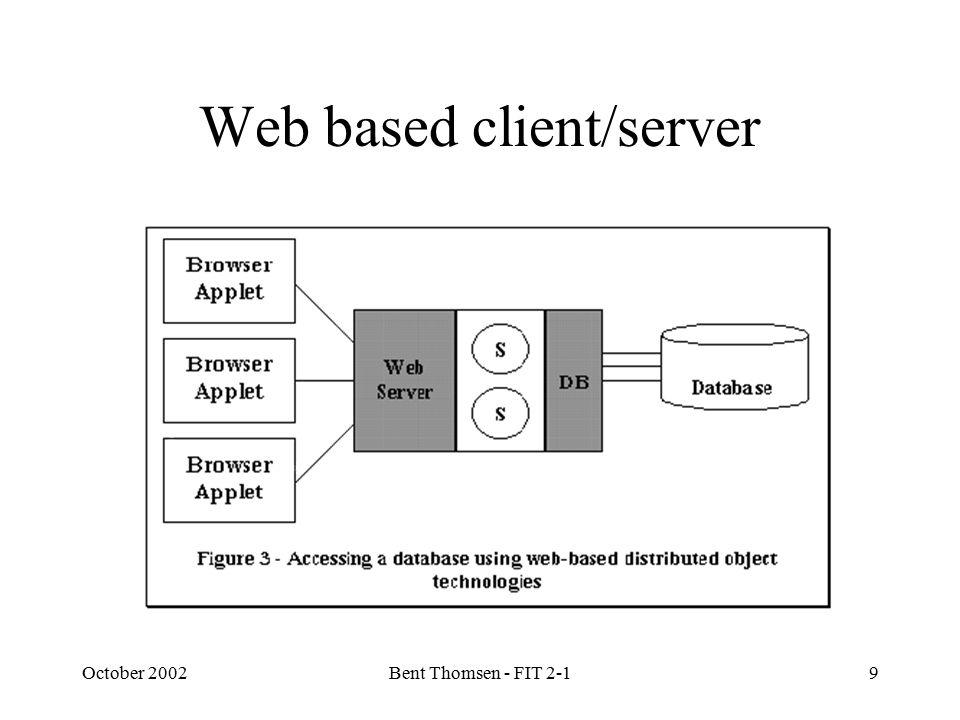 October 2002Bent Thomsen - FIT 2-19 Web based client/server