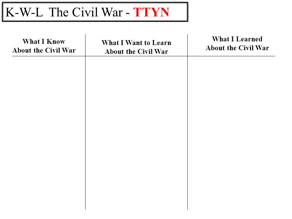 What I Know About the Civil War What I Learned About the Civil War What I Want to Learn About the Civil War K-W-L The Civil War - TTYN
