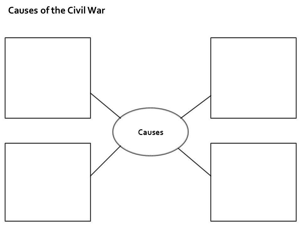 Causes of the Civil War Causes