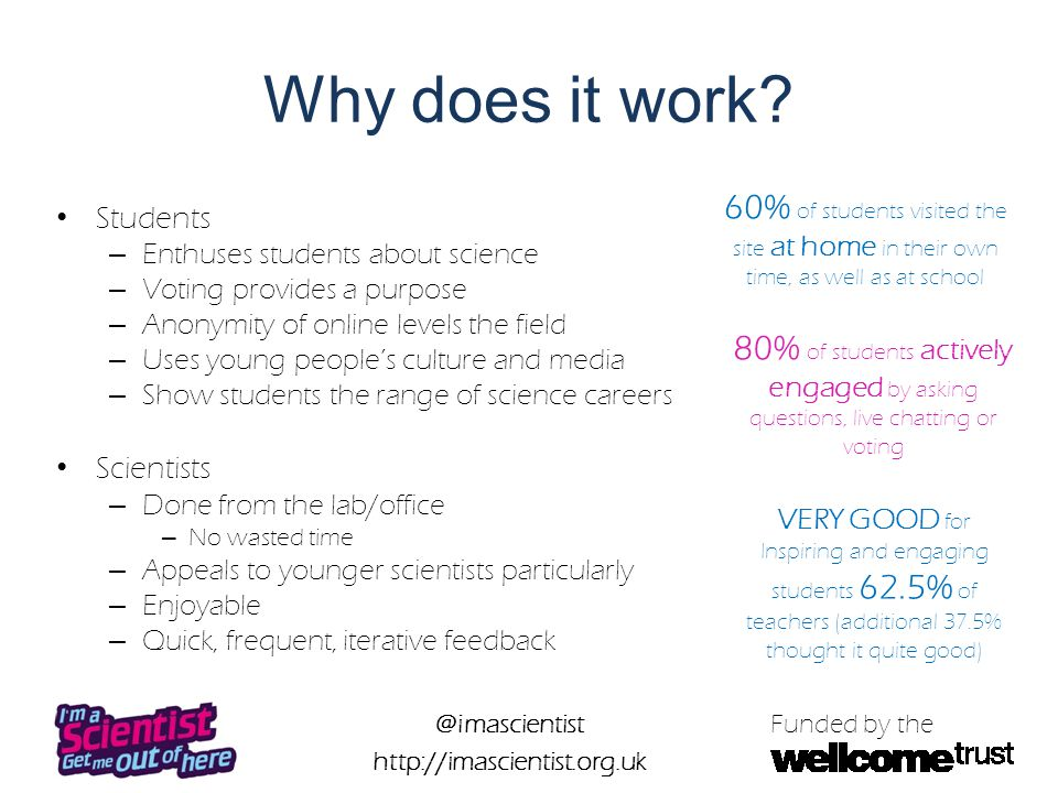 @imascientist http://imascientist.org.uk Funded by the Why does it work.