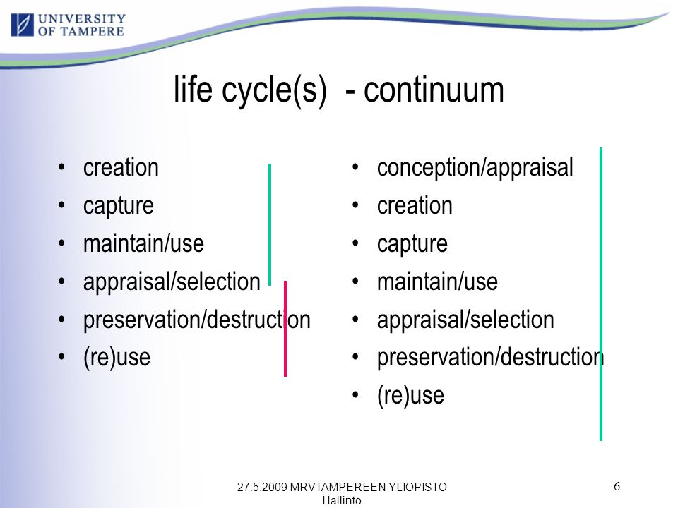 27.5.2009 MRVTAMPEREEN YLIOPISTO Hallinto 6 life cycle(s) - continuum creation capture maintain/use appraisal/selection preservation/destruction (re)use conception/appraisal creation capture maintain/use appraisal/selection preservation/destruction (re)use