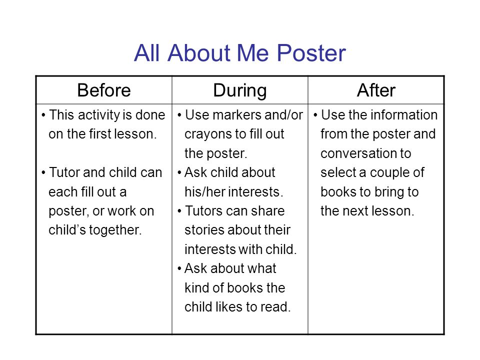 All About Me Poster BeforeDuringAfter This activity is done on the first lesson.