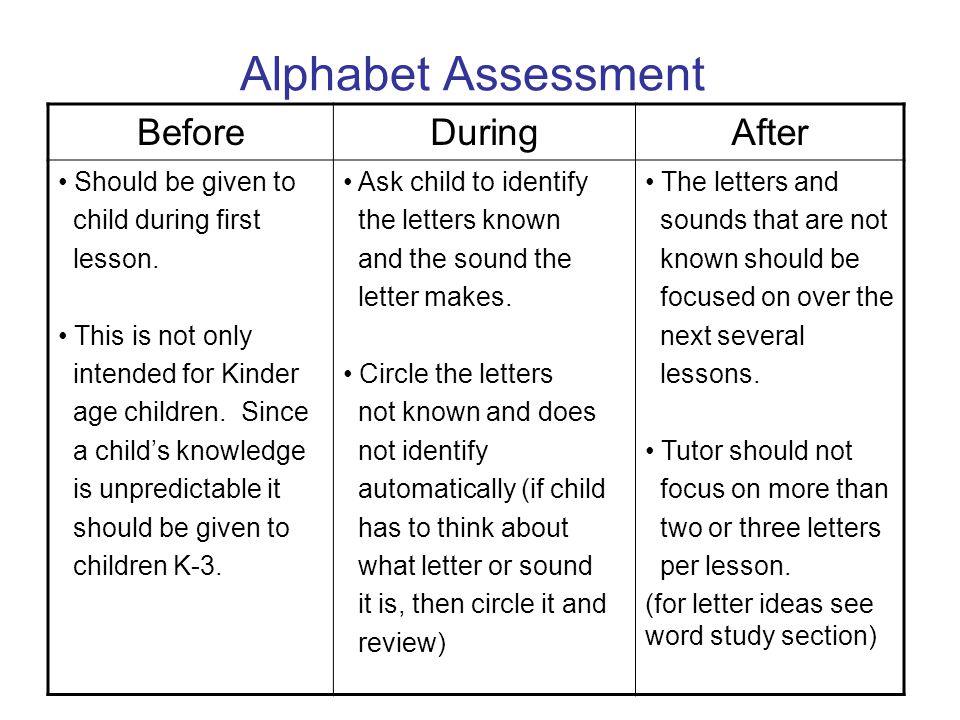 Alphabet Assessment BeforeDuringAfter Should be given to child during first lesson.