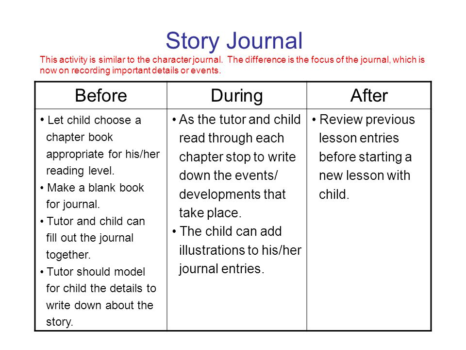 Story Journal This activity is similar to the character journal.