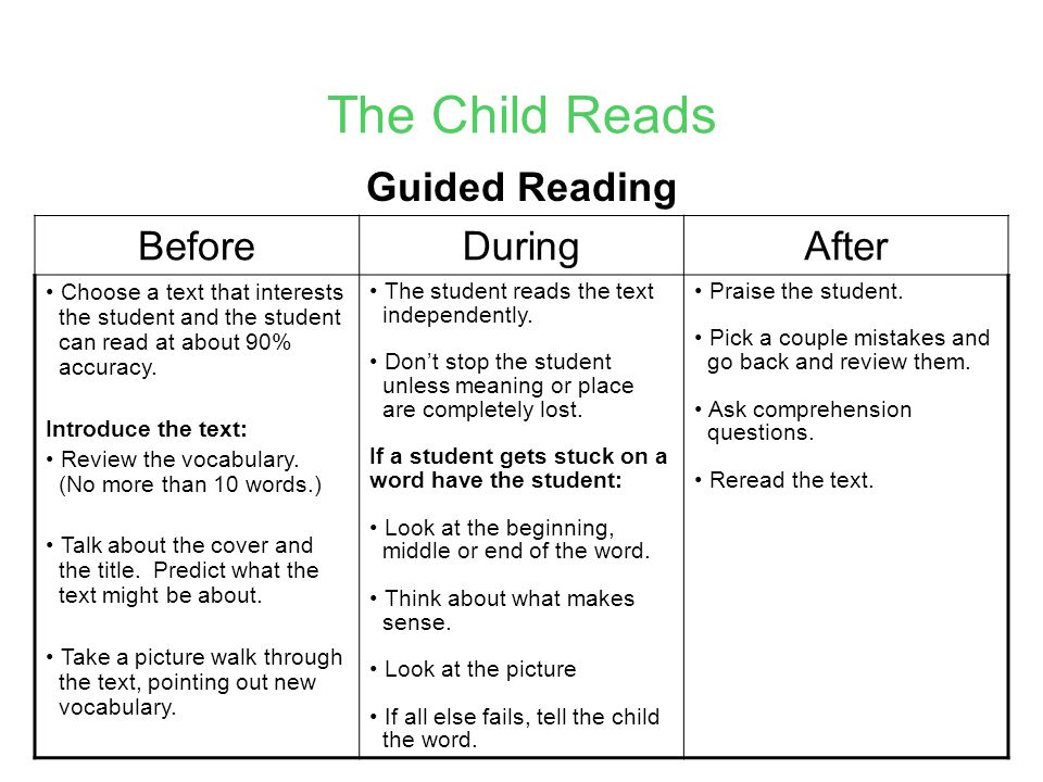 The Child Reads Guided Reading BeforeDuringAfter Choose a text that interests the student and the student can read at about 90% accuracy.