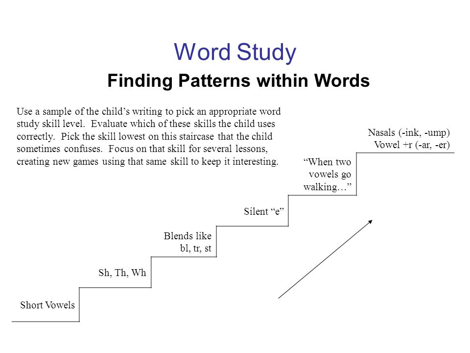 Word Study Finding Patterns within Words Use a sample of the child's writing to pick an appropriate word study skill level.