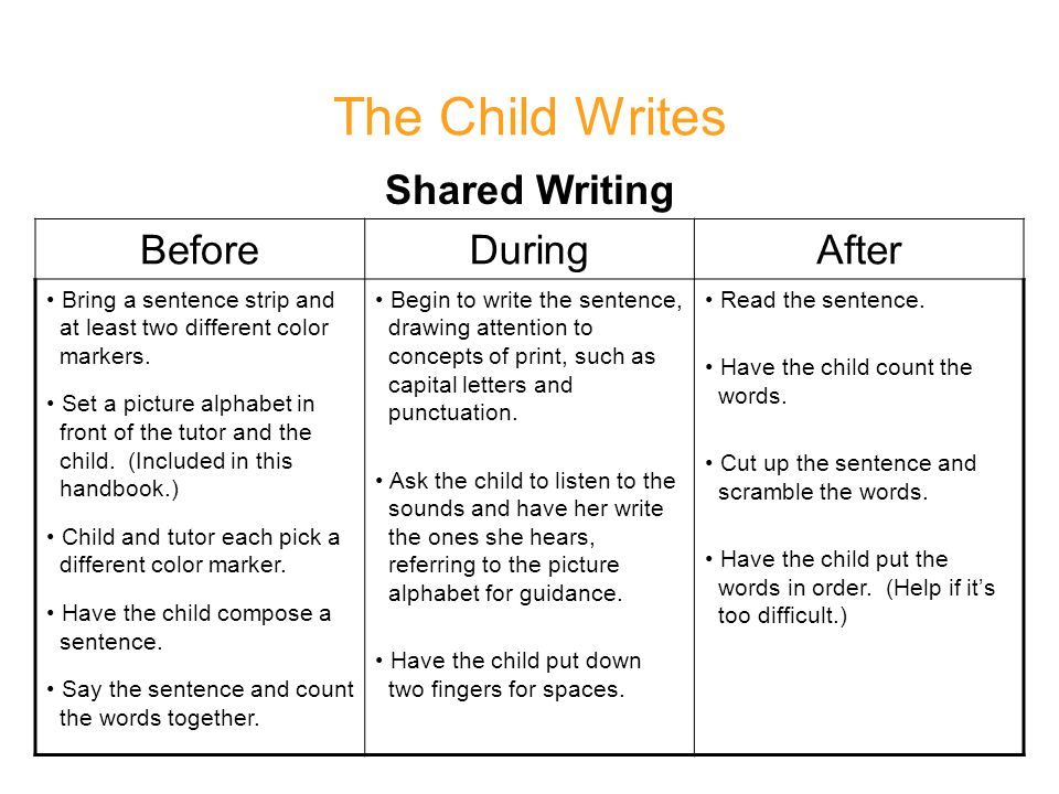 The Child Writes Shared Writing BeforeDuringAfter Bring a sentence strip and at least two different color markers.