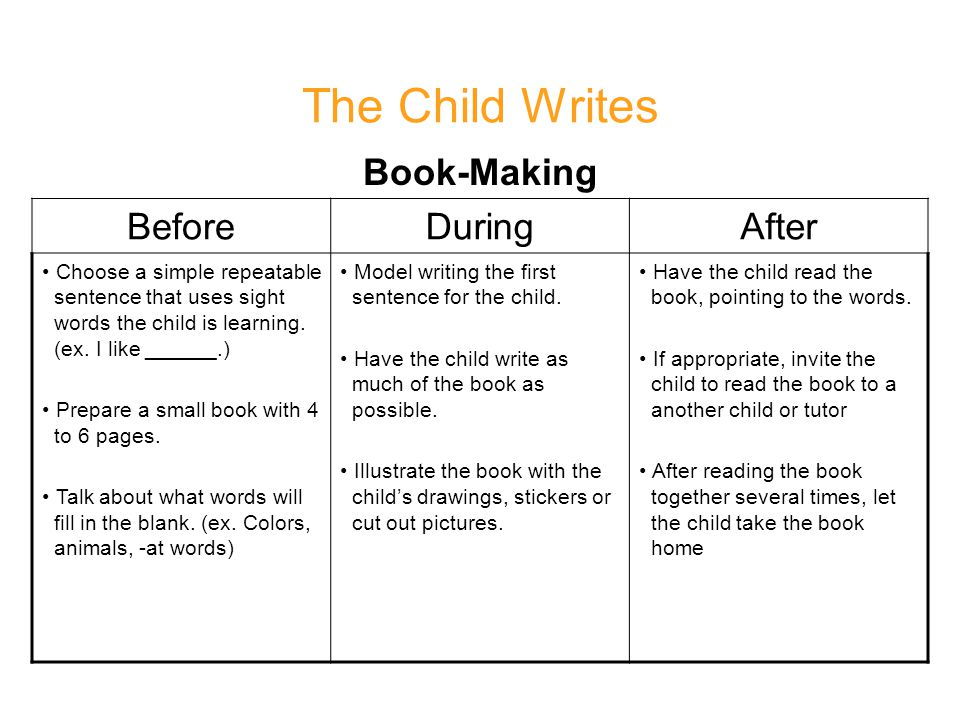 The Child Writes Book-Making BeforeDuringAfter Choose a simple repeatable sentence that uses sight words the child is learning.