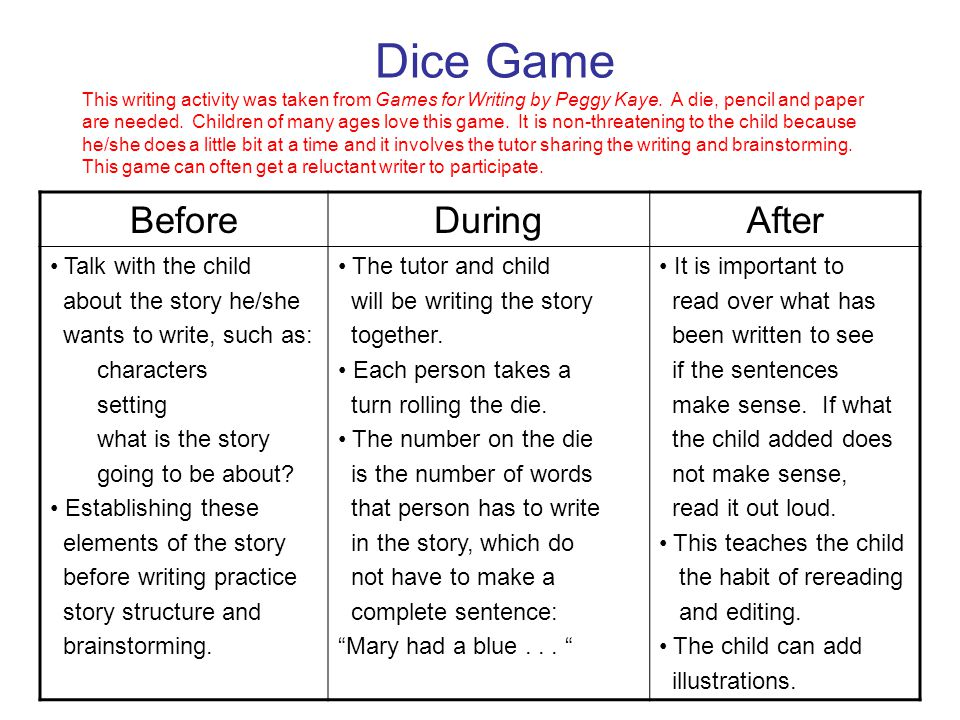 Dice Game This writing activity was taken from Games for Writing by Peggy Kaye.